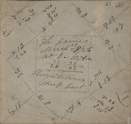 Astrological calculation from John Harries' Book of Incantations